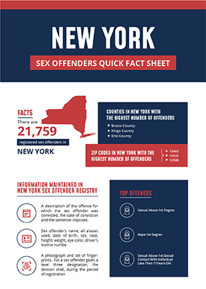 New York Sex Offender Infographic