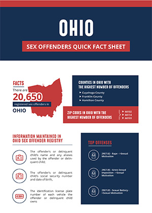 California Sex Offender Infographic