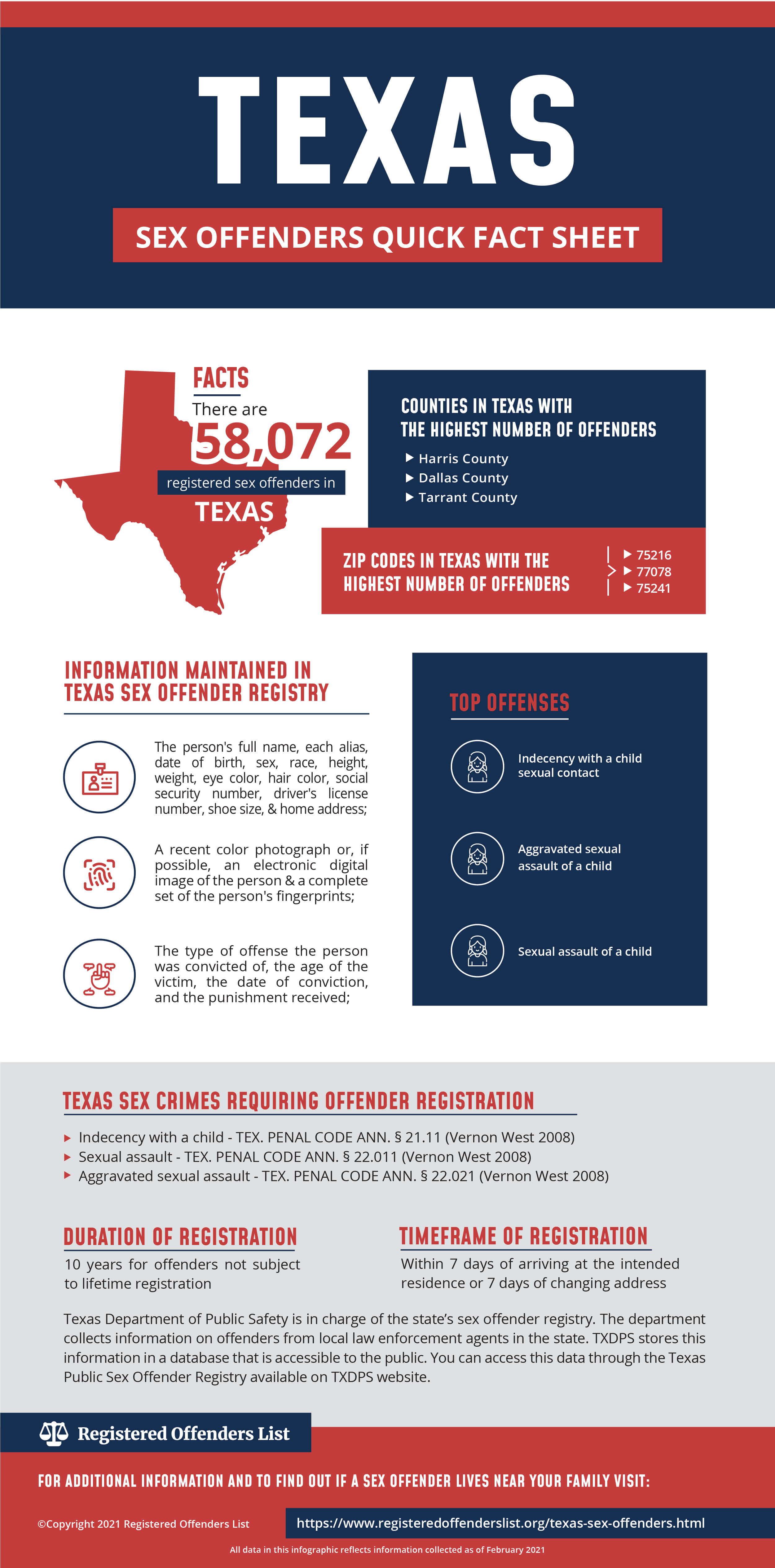 Registered sex offenders harris county